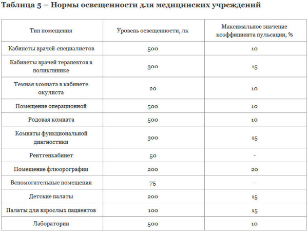 Проекты автомоек  Компания TRYPILLYA