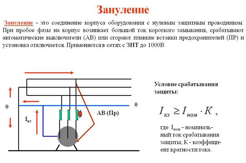 Правила устройства электроустановок ПУЭ7