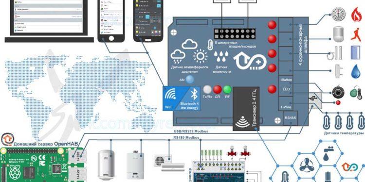 Как сделать умный дом на Arduino своими руками