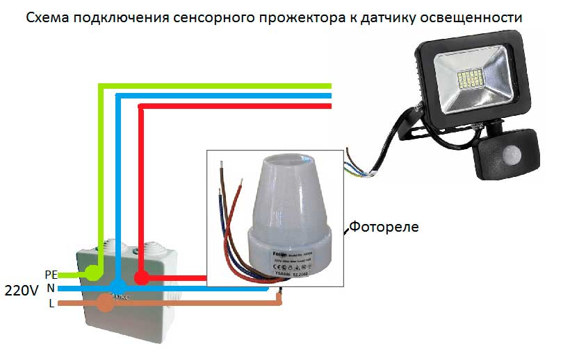 отражает как подключить фотореле к прожектору украинский